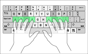 QWERTY Keyboard Home Key Positions