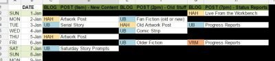 2017 Blogging Schedule