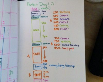Planning a perfect day