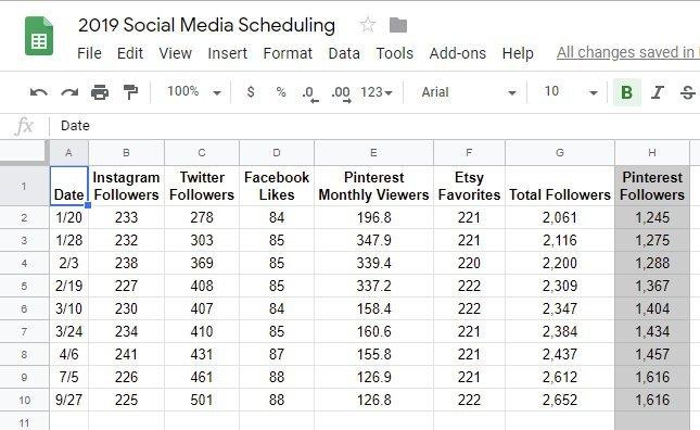 September Social Media Tracking