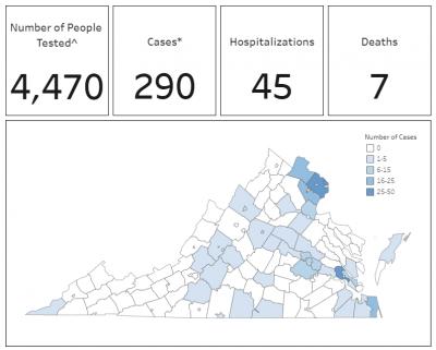 Coronavirus Virginia March 24 2020